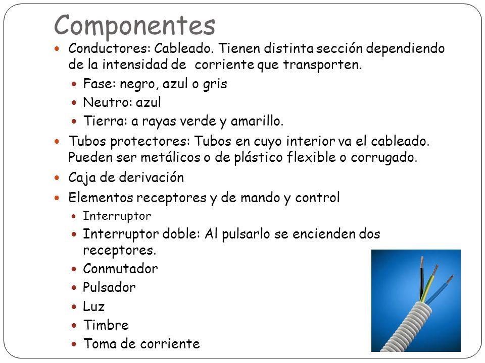 Componentes Conductores: Cableado. Tienen distinta sección dependiendo de la intensidad de corriente que transporten.