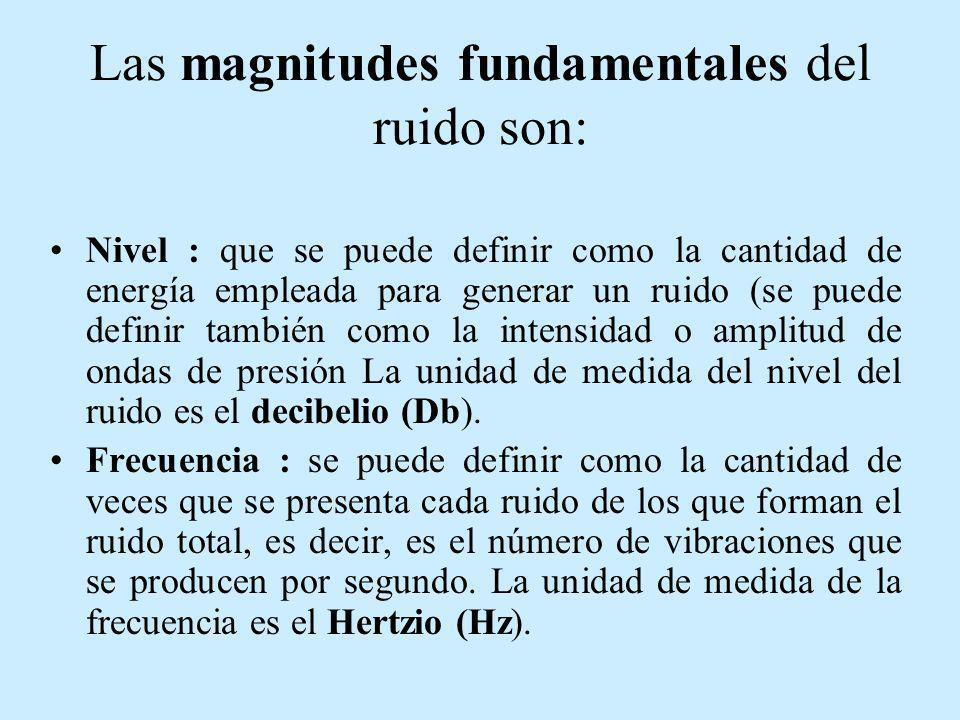 Las magnitudes fundamentales del ruido son: