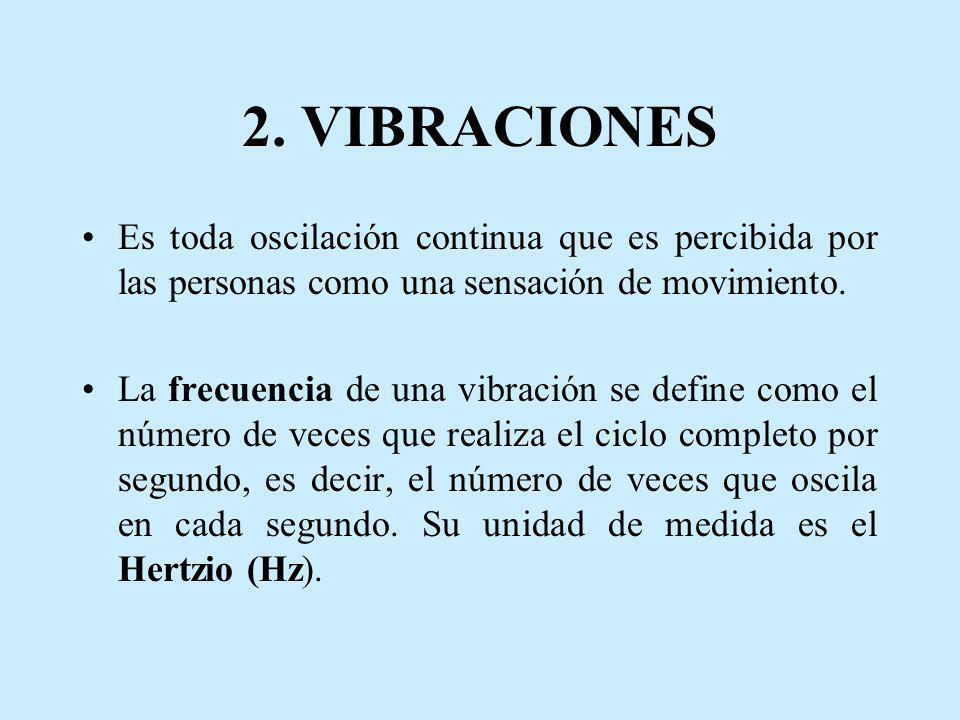 2. VIBRACIONES Es toda oscilación continua que es percibida por las personas como una sensación de movimiento.