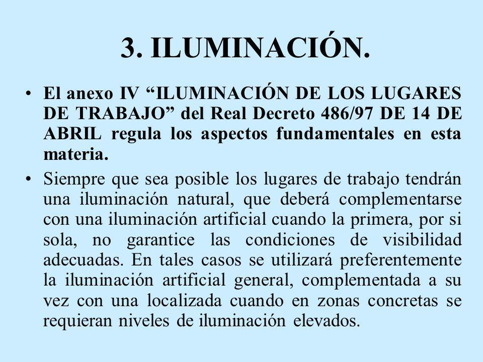 3. ILUMINACIÓN.