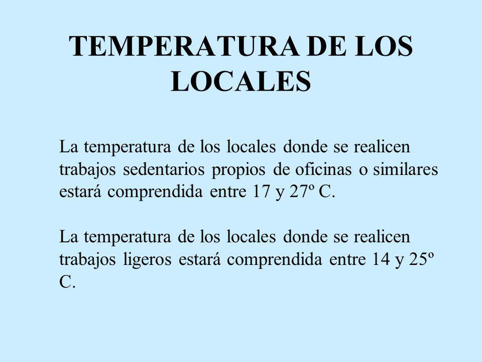 TEMPERATURA DE LOS LOCALES