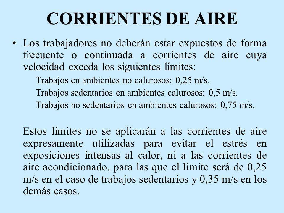 CORRIENTES DE AIRE