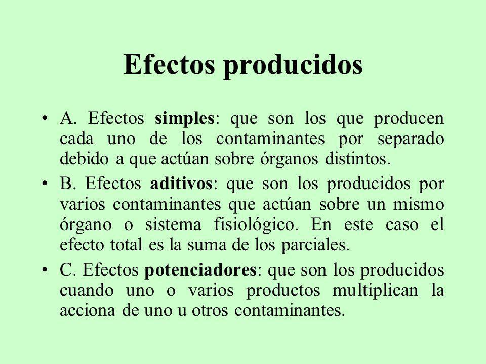 Efectos producidos