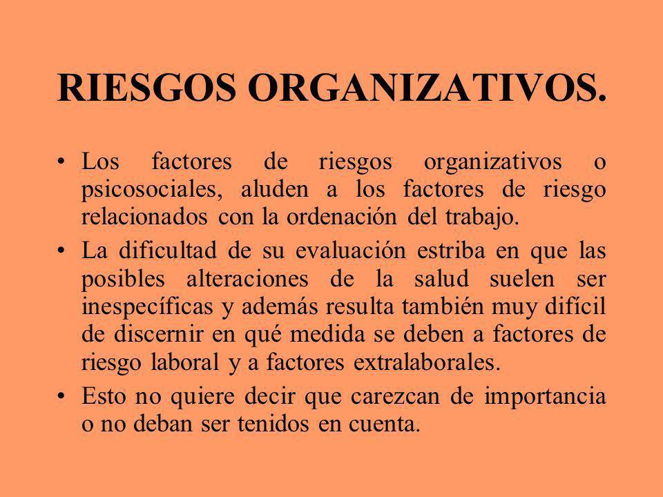 RIESGOS ORGANIZATIVOS.