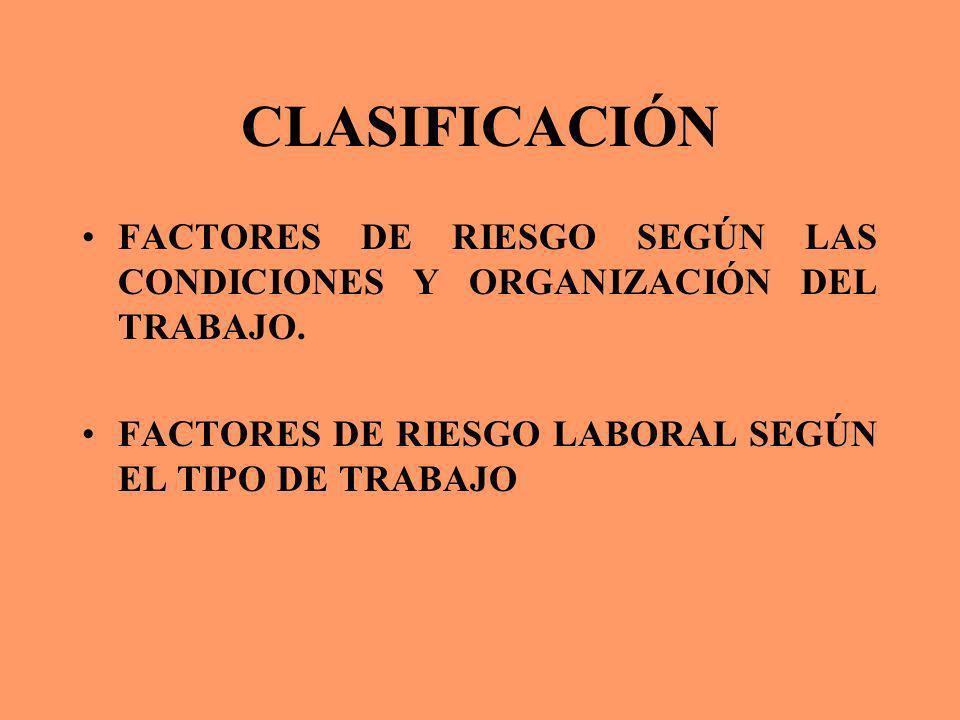 CLASIFICACIÓN FACTORES DE RIESGO SEGÚN LAS CONDICIONES Y ORGANIZACIÓN DEL TRABAJO.