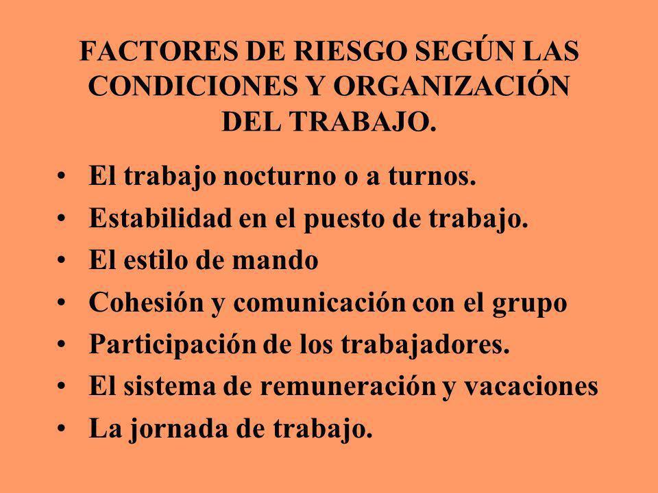 FACTORES DE RIESGO SEGÚN LAS CONDICIONES Y ORGANIZACIÓN DEL TRABAJO.