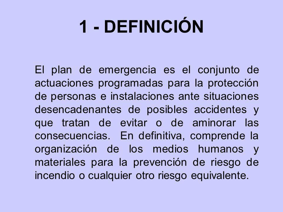 1 - DEFINICIÓN