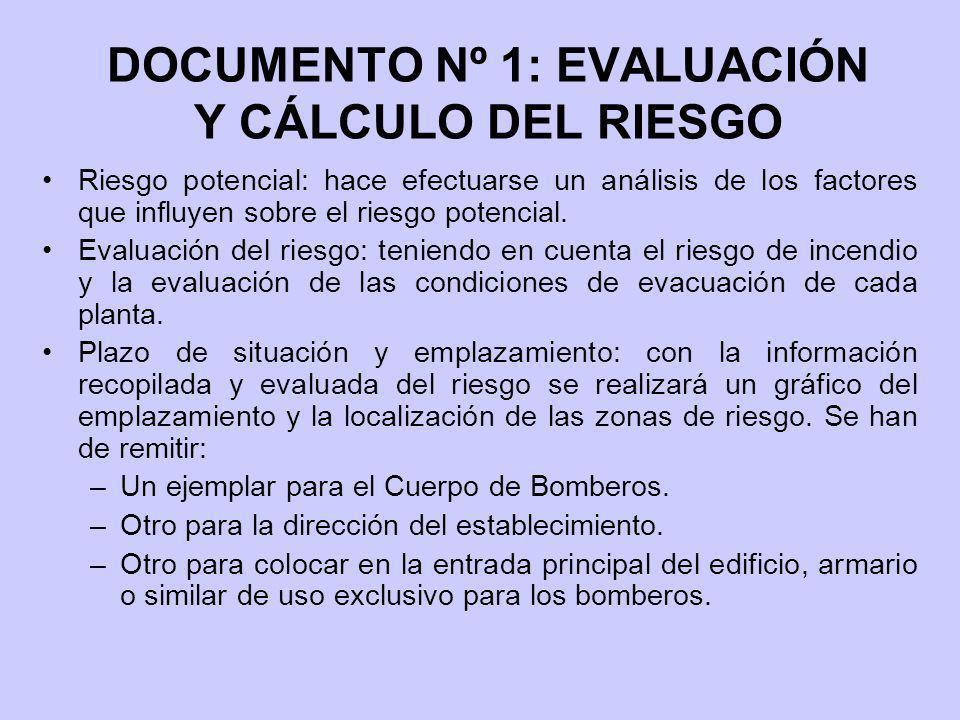 DOCUMENTO Nº 1: EVALUACIÓN Y CÁLCULO DEL RIESGO