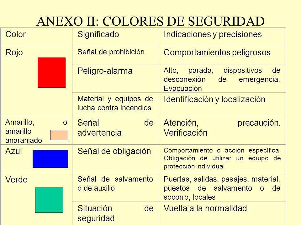 ANEXO II: COLORES DE SEGURIDAD