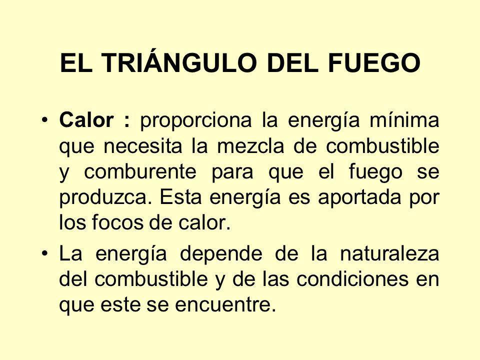 EL TRIÁNGULO DEL FUEGO