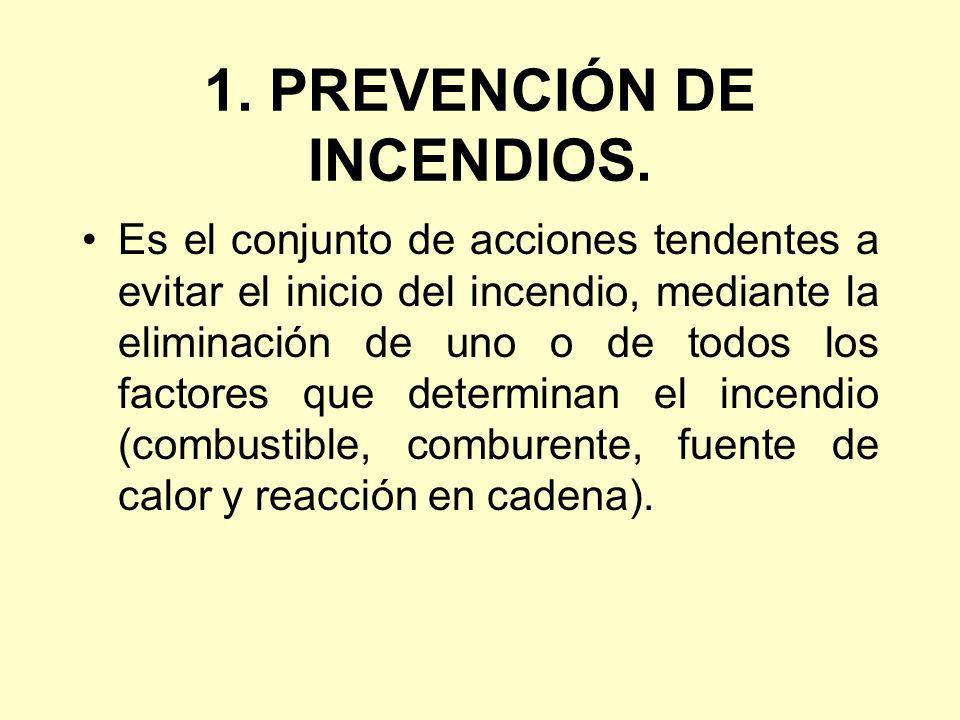 1. PREVENCIÓN DE INCENDIOS.
