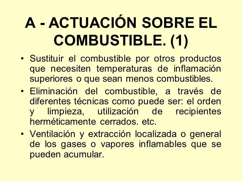 A - ACTUACIÓN SOBRE EL COMBUSTIBLE. (1)