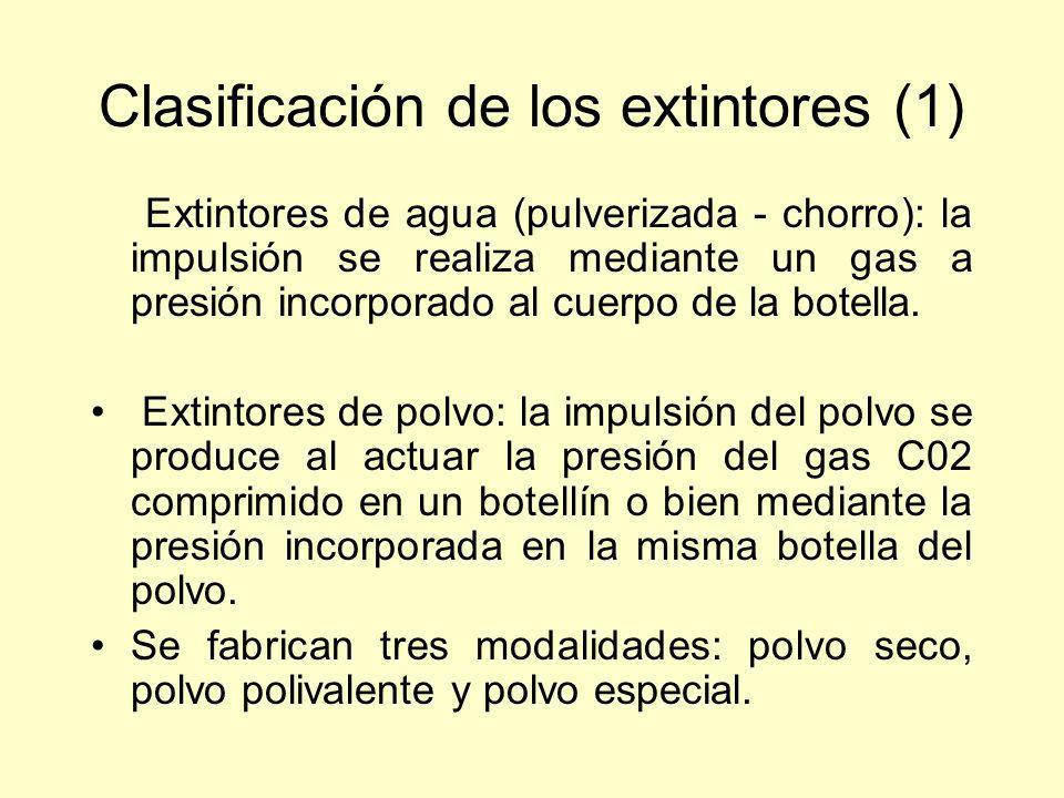 Clasificación de los extintores (1)