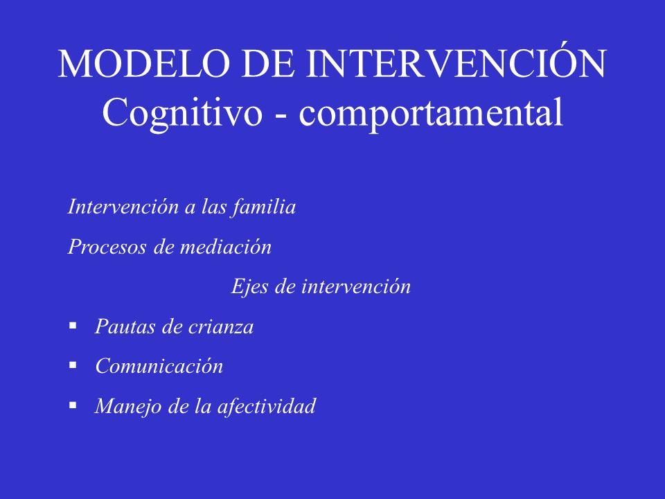 MODELO DE INTERVENCIÓN Cognitivo - comportamental
