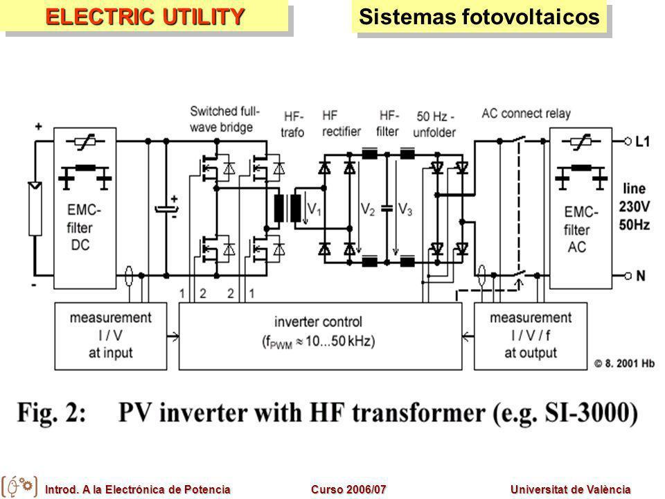 ELECTRIC UTILITY Sistemas fotovoltaicos