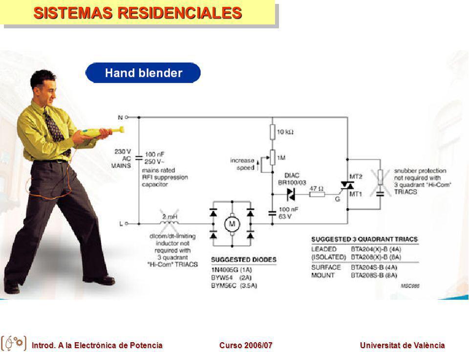 SISTEMAS RESIDENCIALES