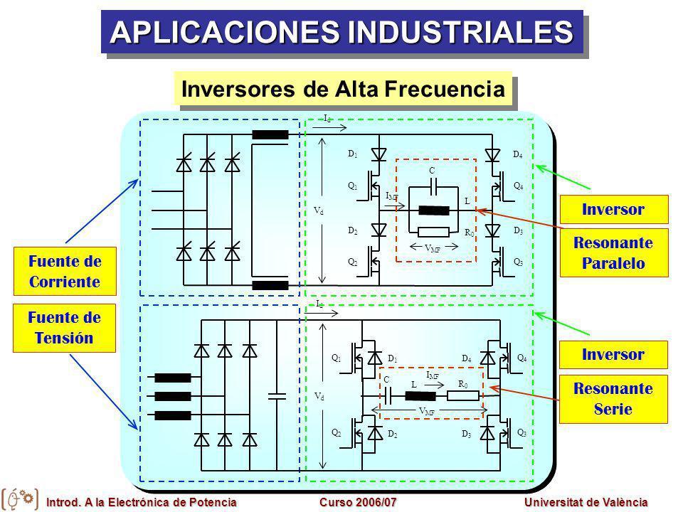 APLICACIONES INDUSTRIALES Inversores de Alta Frecuencia