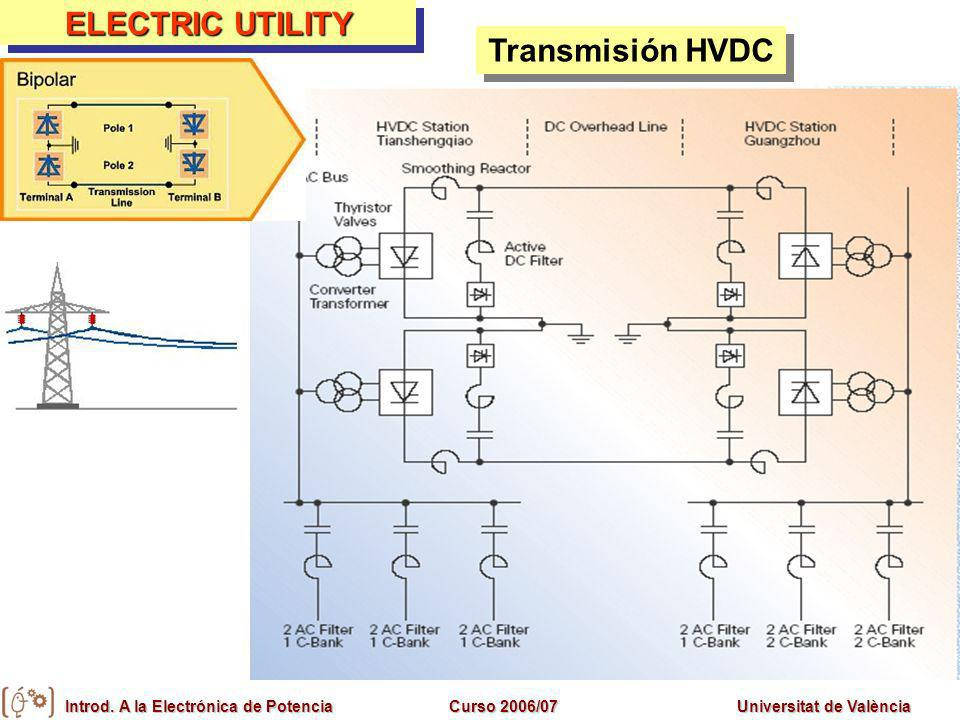 ELECTRIC UTILITY Transmisión HVDC