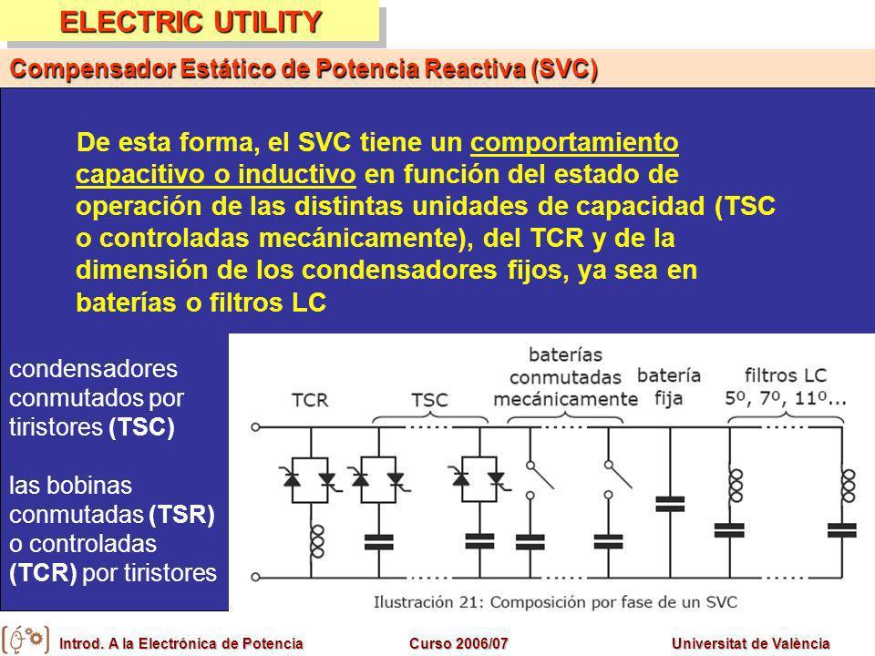 ELECTRIC UTILITY Compensador Estático de Potencia Reactiva (SVC)