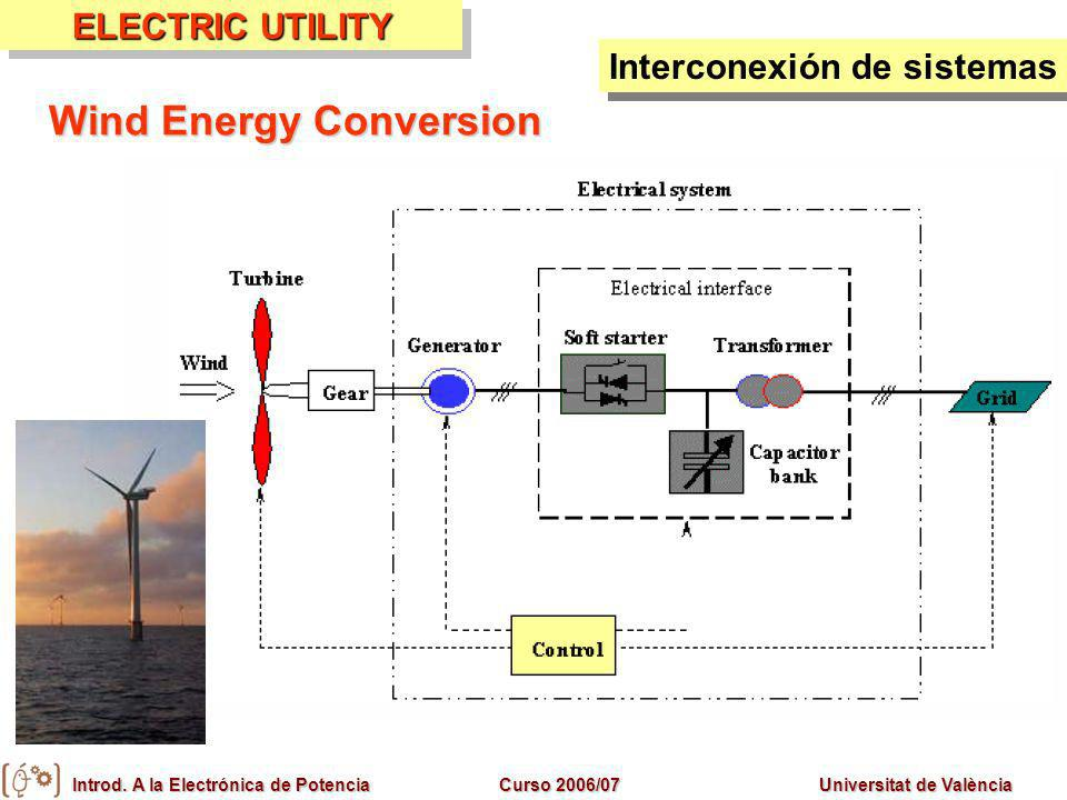 Interconexión de sistemas