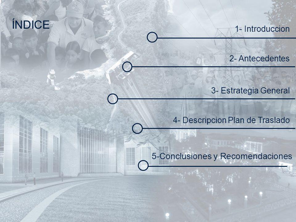 ÍNDICE 5-Conclusiones y Recomendaciones 1- Introduccion
