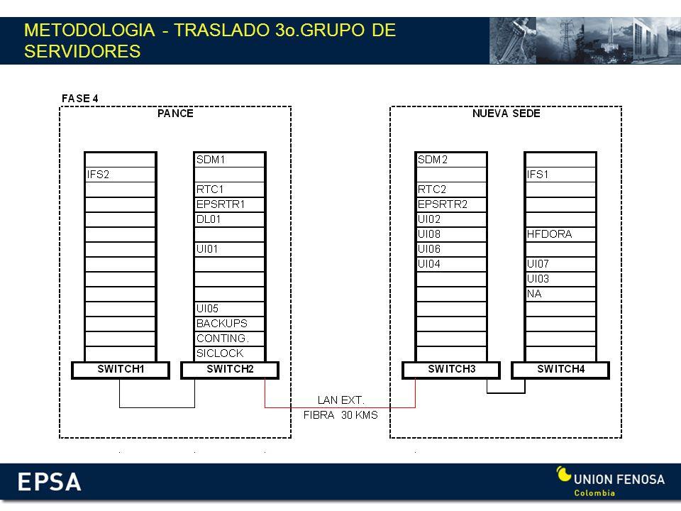 METODOLOGIA - TRASLADO 3o.GRUPO DE SERVIDORES