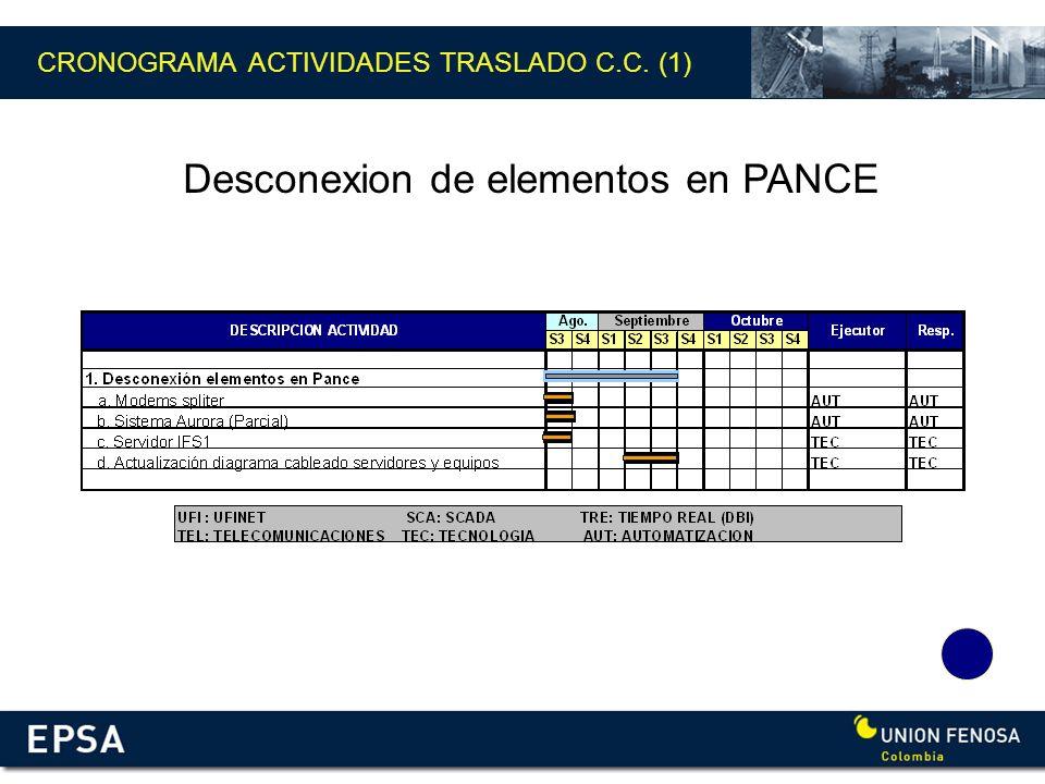 CRONOGRAMA ACTIVIDADES TRASLADO C.C. (1)