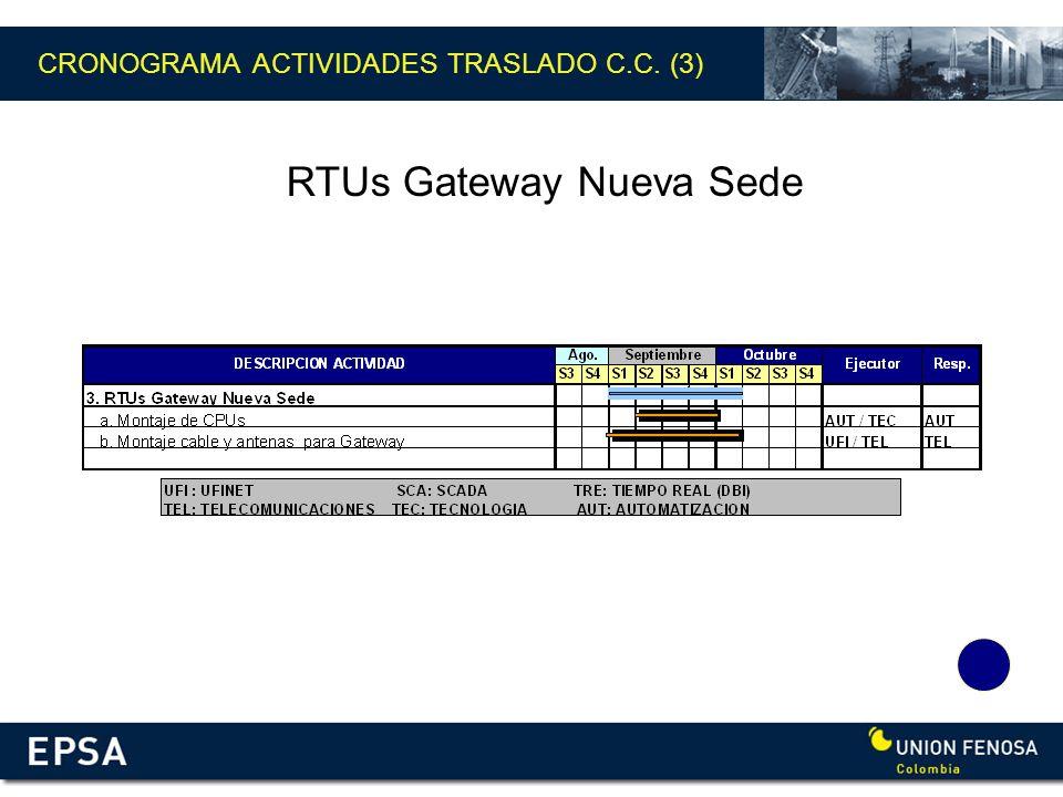 CRONOGRAMA ACTIVIDADES TRASLADO C.C. (3)