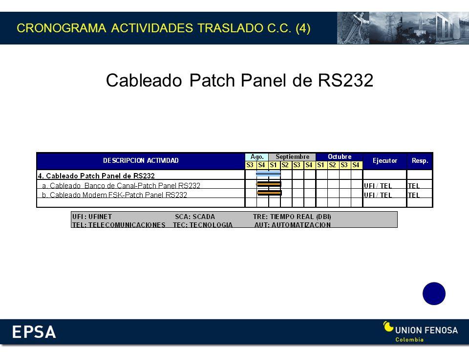 CRONOGRAMA ACTIVIDADES TRASLADO C.C. (4)