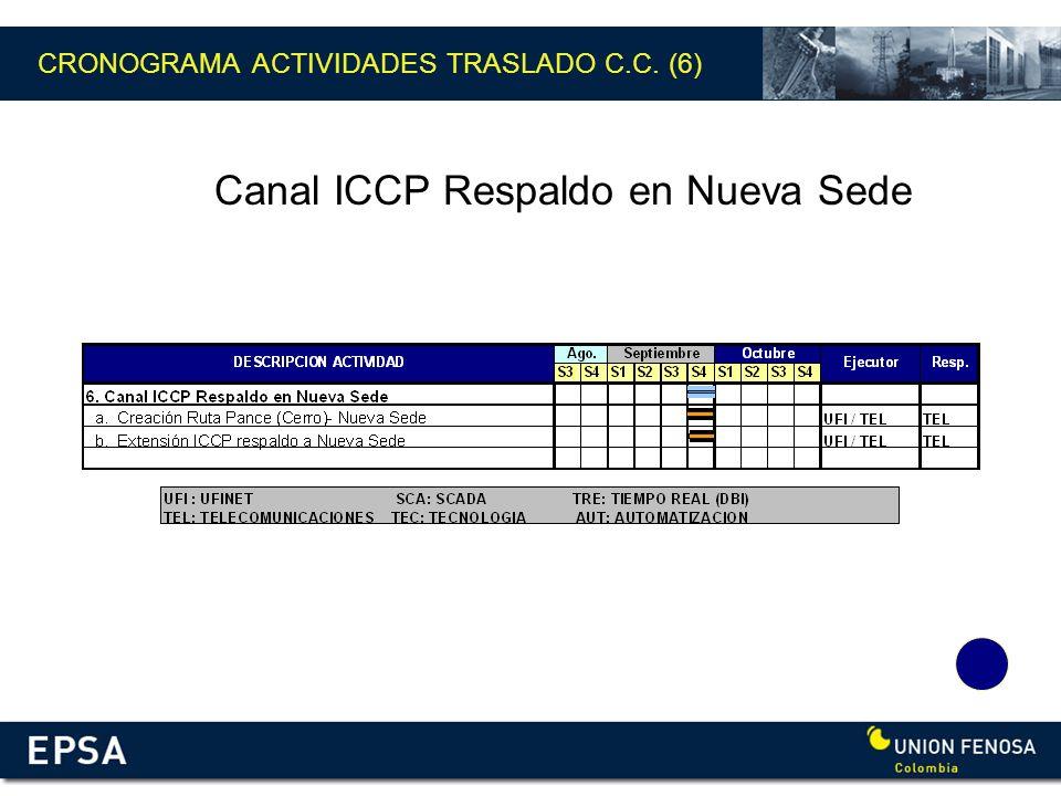CRONOGRAMA ACTIVIDADES TRASLADO C.C. (6)