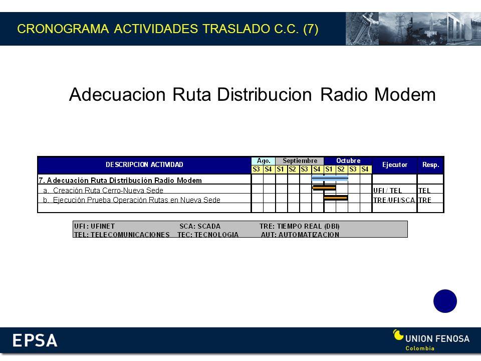 CRONOGRAMA ACTIVIDADES TRASLADO C.C. (7)