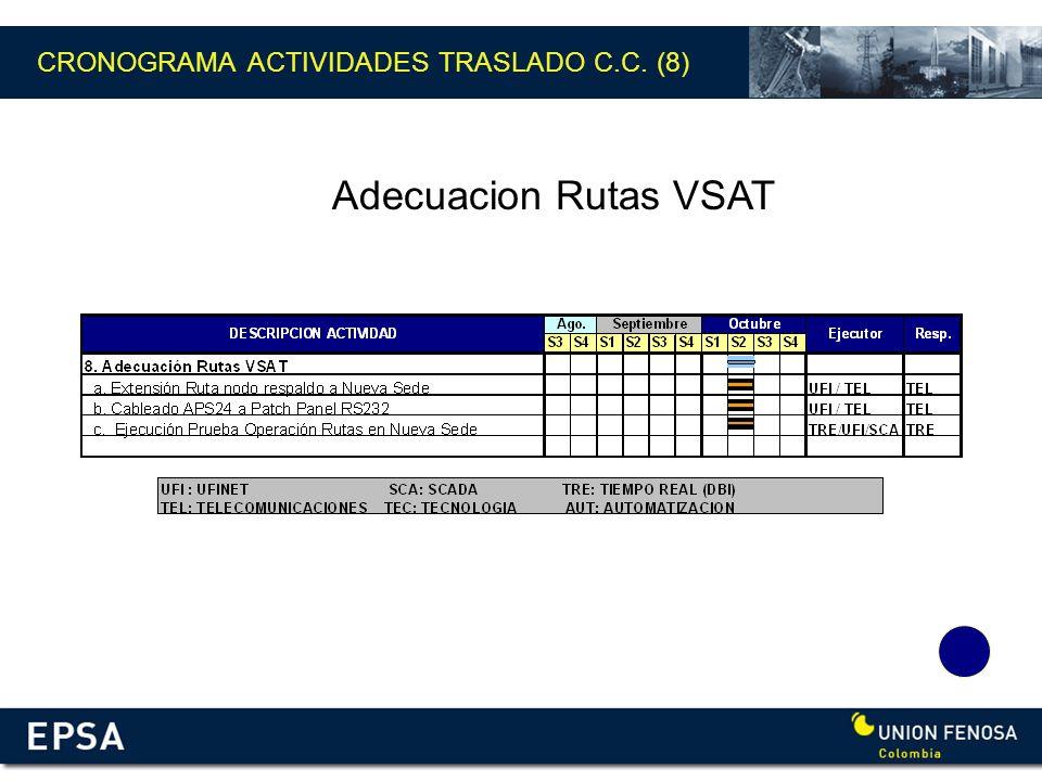 CRONOGRAMA ACTIVIDADES TRASLADO C.C. (8)