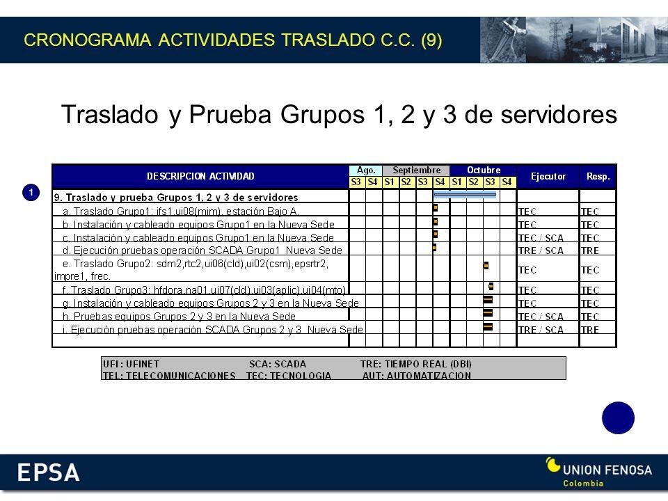 CRONOGRAMA ACTIVIDADES TRASLADO C.C. (9)