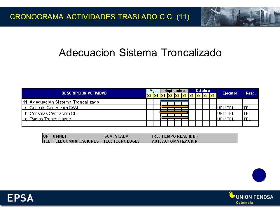 CRONOGRAMA ACTIVIDADES TRASLADO C.C. (11)