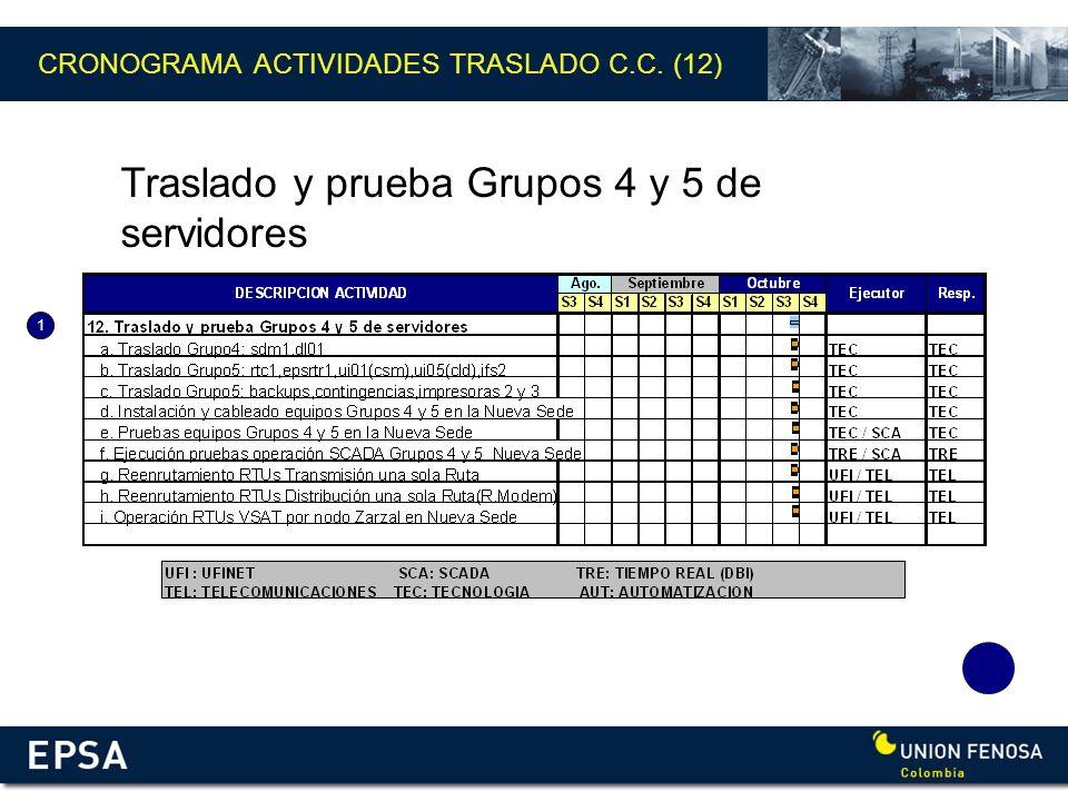 CRONOGRAMA ACTIVIDADES TRASLADO C.C. (12)