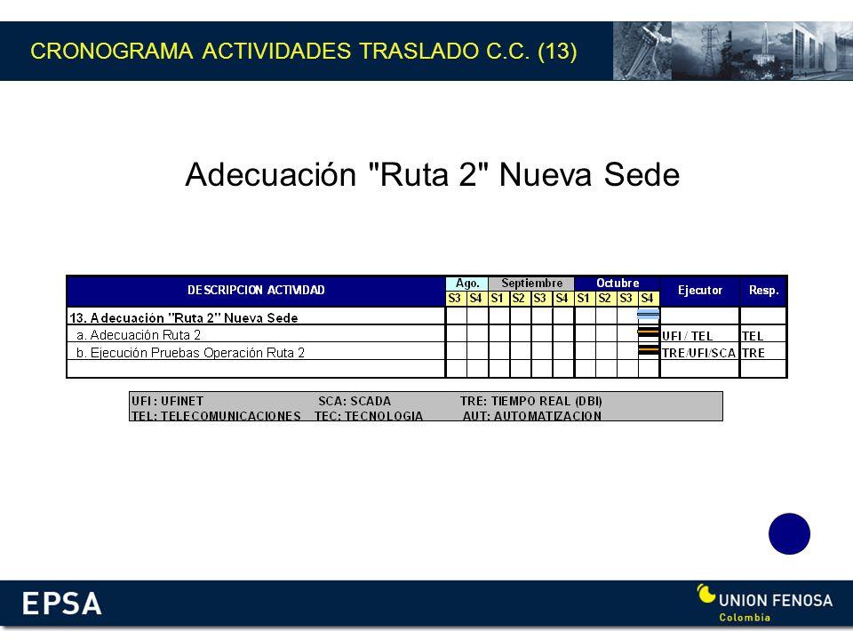 CRONOGRAMA ACTIVIDADES TRASLADO C.C. (13)