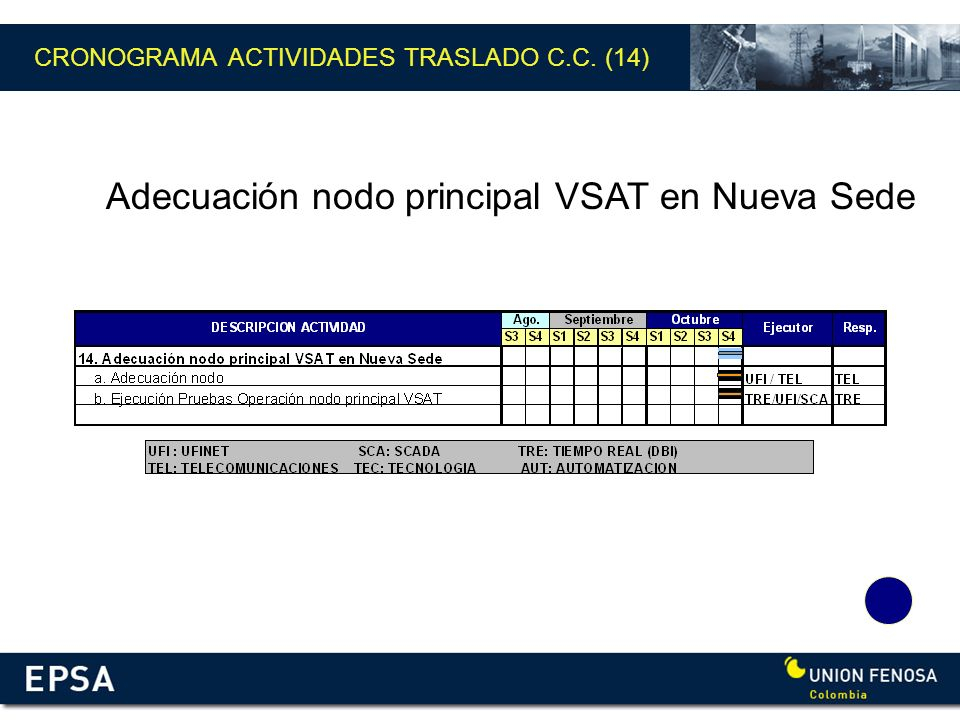 CRONOGRAMA ACTIVIDADES TRASLADO C.C. (14)