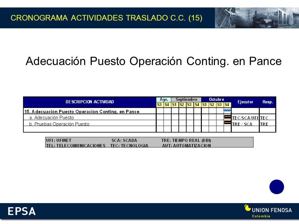 CRONOGRAMA ACTIVIDADES TRASLADO C.C. (15)