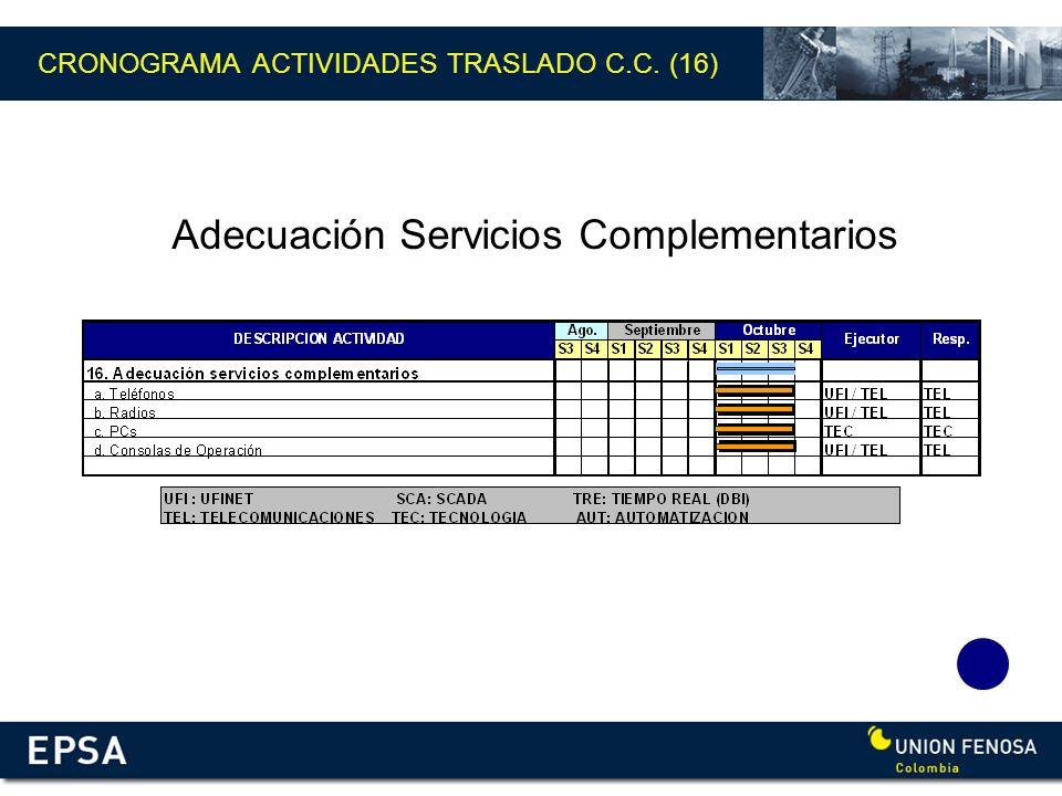 CRONOGRAMA ACTIVIDADES TRASLADO C.C. (16)