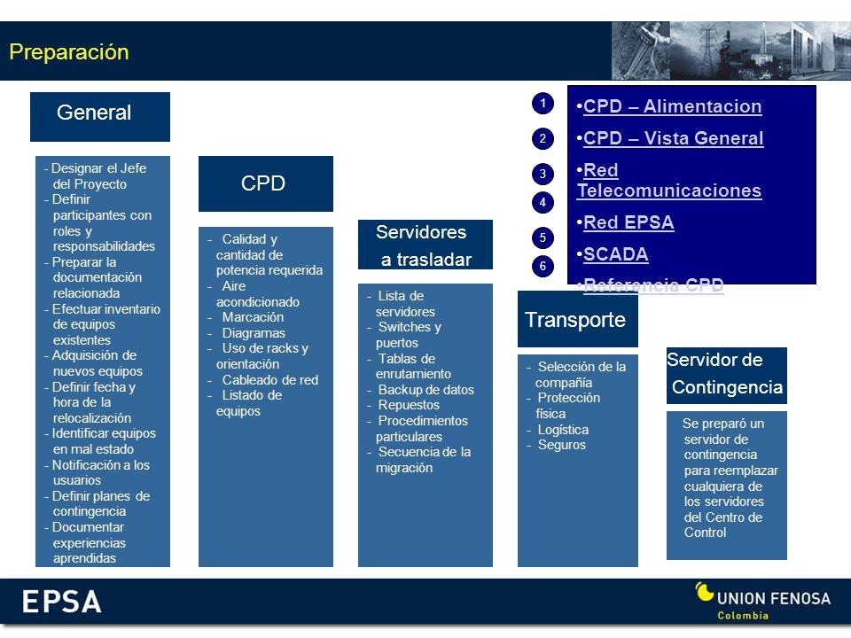 Preparación General CPD Transporte CPD – Alimentacion