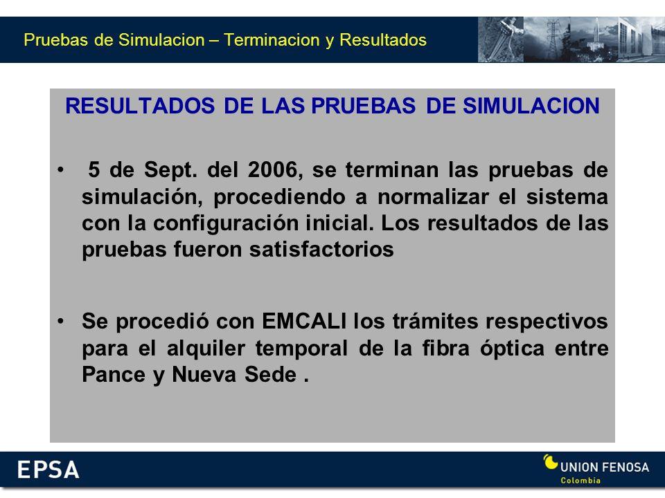 Pruebas de Simulacion – Terminacion y Resultados
