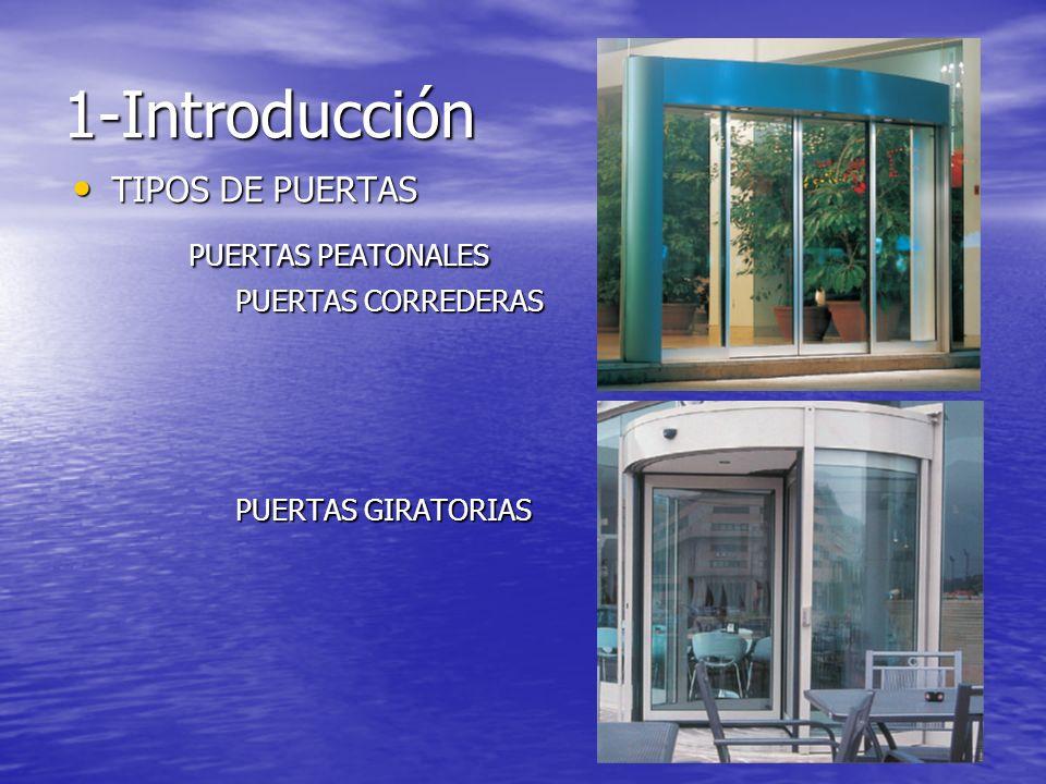 1-Introducción PUERTAS PEATONALES TIPOS DE PUERTAS PUERTAS CORREDERAS