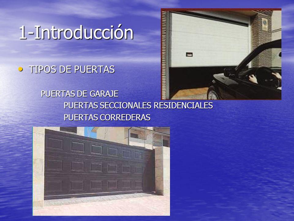 1-Introducción TIPOS DE PUERTAS PUERTAS DE GARAJE