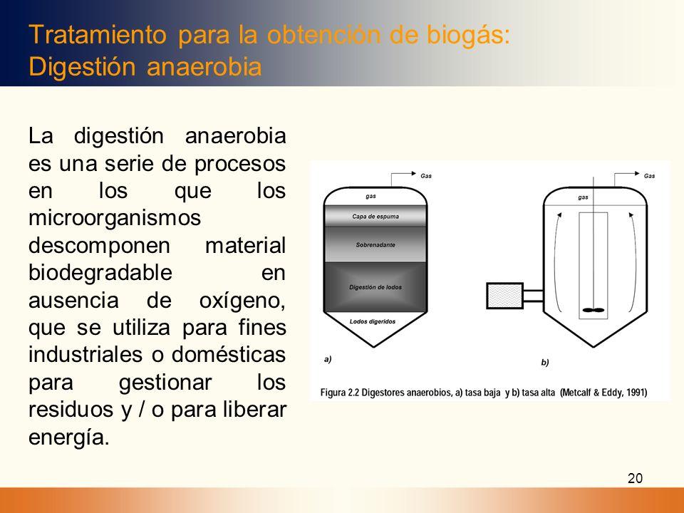 Tratamiento para la obtención de biogás: Digestión anaerobia