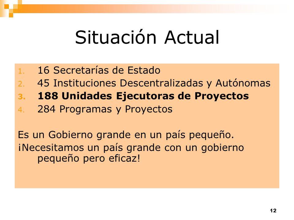 Situación Actual 16 Secretarías de Estado