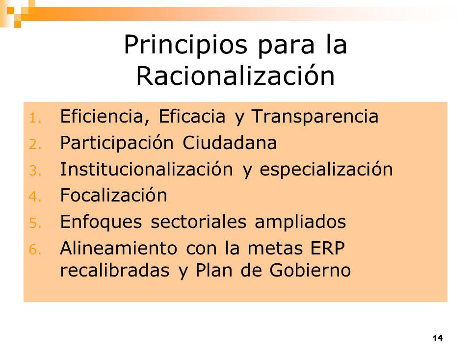 Principios para la Racionalización