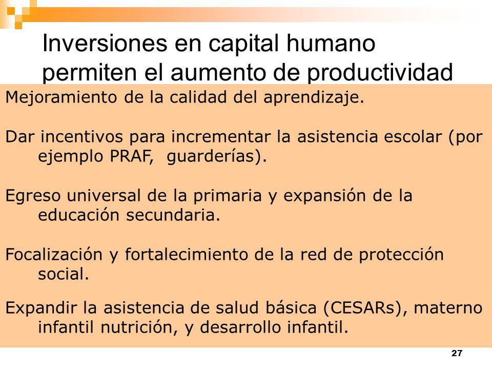Inversiones en capital humano permiten el aumento de productividad