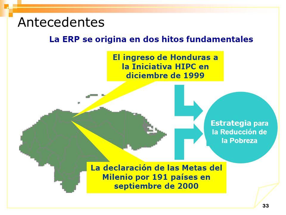 El ingreso de Honduras a la Iniciativa HIPC en diciembre de 1999