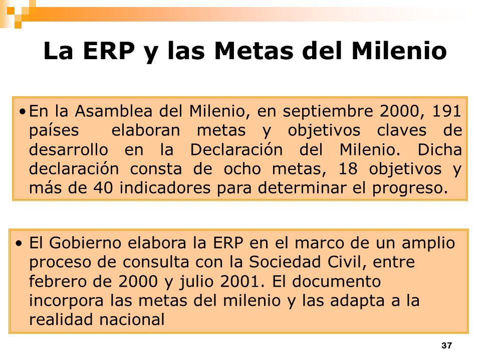 La ERP y las Metas del Milenio