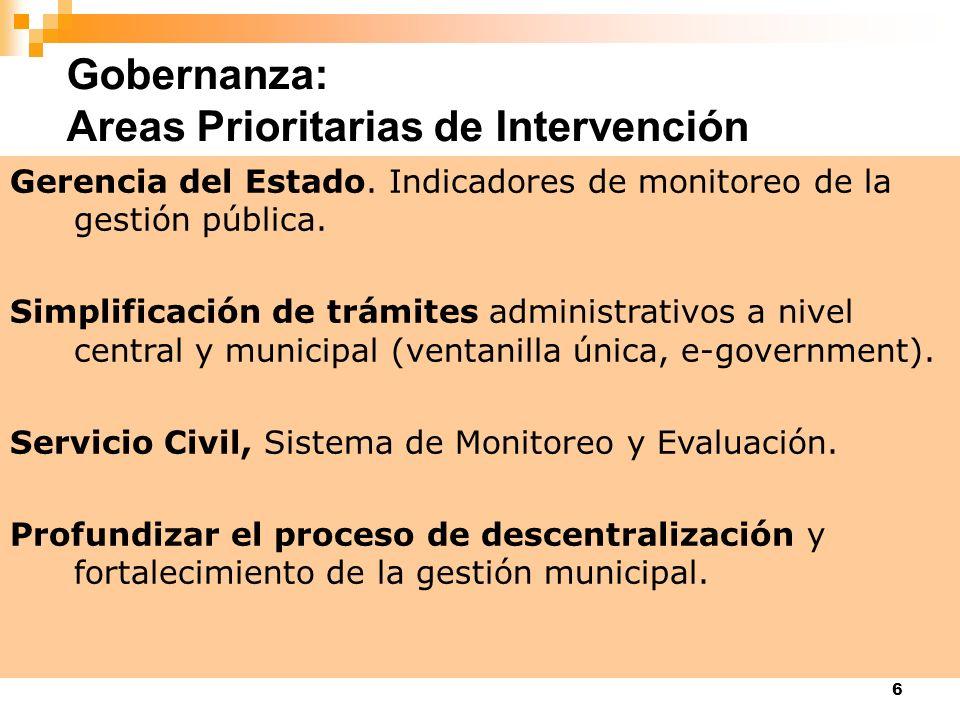 Gobernanza: Areas Prioritarias de Intervención
